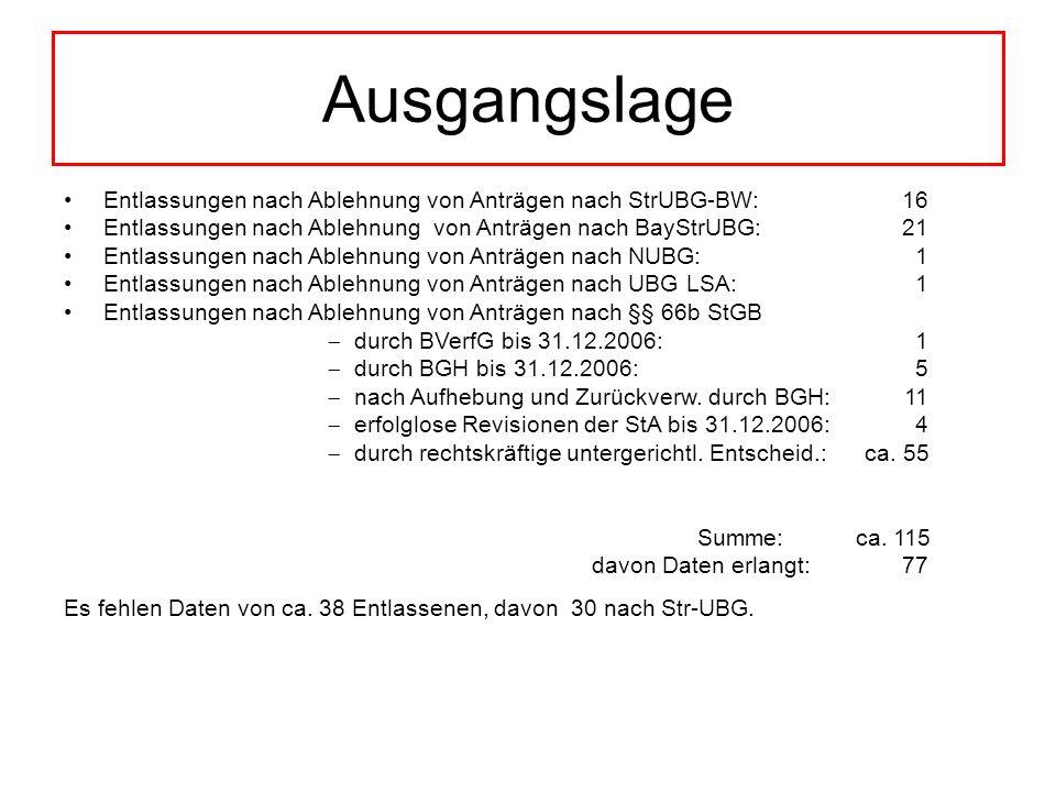 Erneute Verurteilung zuKeine erneute Eintragung bis 30.06.2008 GeldstrafeFreiheitsstrafe m.