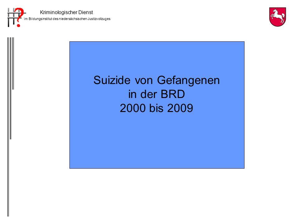 Kriminologischer Dienst im Bildungsinstitut des niedersächsischen Justizvollzuges Suizide in Gefängnissen der Bundesrepublik 2000 bis 2009 N= 846 (*2005-2009 n=368)