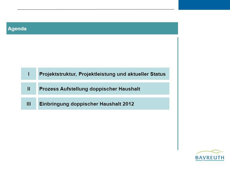 Der Stadtrat hat am 19.12.2007 einstimmig die Einführung des kaufmännischen Buchungsstils (Doppik) für den Kernhaushalt der Stadt Bayreuth beschlossen.