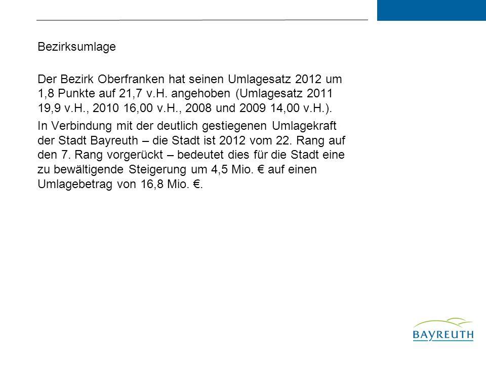 Bezirksumlage Der Bezirk Oberfranken hat seinen Umlagesatz 2012 um 1,8 Punkte auf 21,7 v.H.