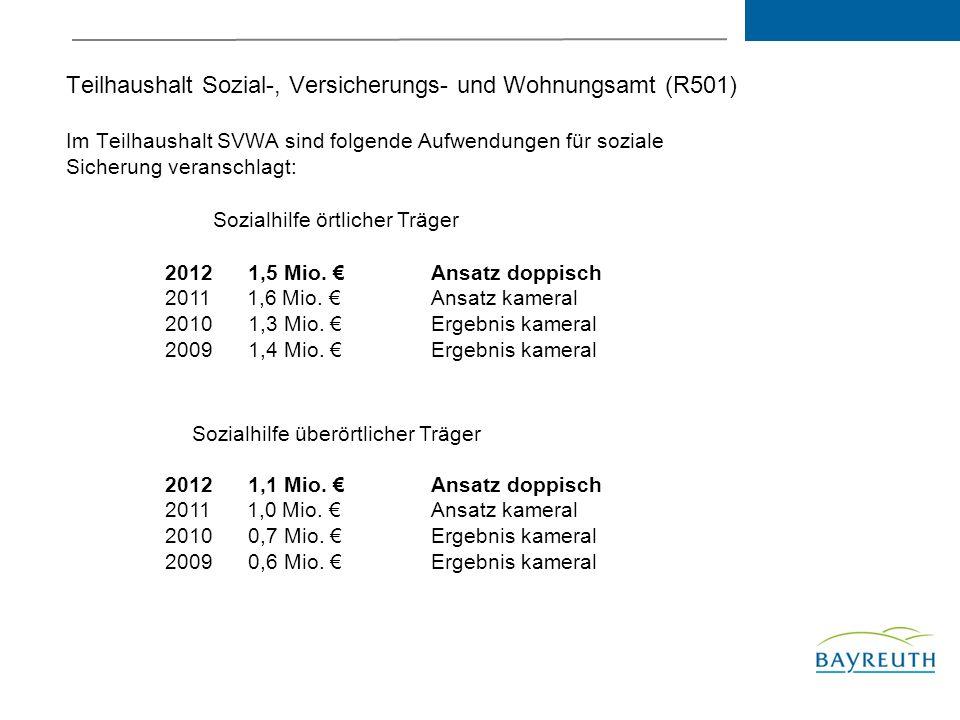 Teilhaushalt Sozial-, Versicherungs- und Wohnungsamt (R501) Im Teilhaushalt SVWA sind folgende Aufwendungen für soziale Sicherung veranschlagt: Sozialhilfe örtlicher Träger 2012 1,5 Mio.