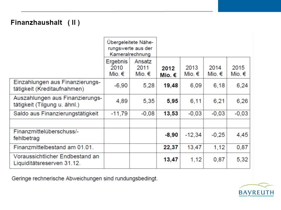 Finanzhaushalt ( II )