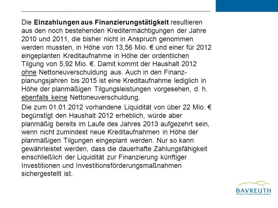 Die Einzahlungen aus Finanzierungstätigkeit resultieren aus den noch bestehenden Kreditermächtigungen der Jahre 2010 und 2011, die bisher nicht in Anspruch genommen werden mussten, in Höhe von 13,56 Mio.