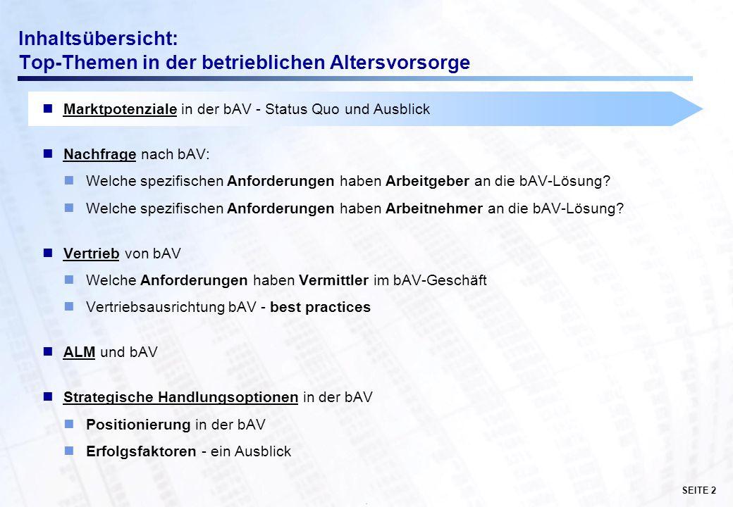 SEITE 2 · Inhaltsübersicht: Top-Themen in der betrieblichen Altersvorsorge Marktpotenziale in der bAV - Status Quo und Ausblick Nachfrage nach bAV: Welche spezifischen Anforderungen haben Arbeitgeber an die bAV-Lösung.
