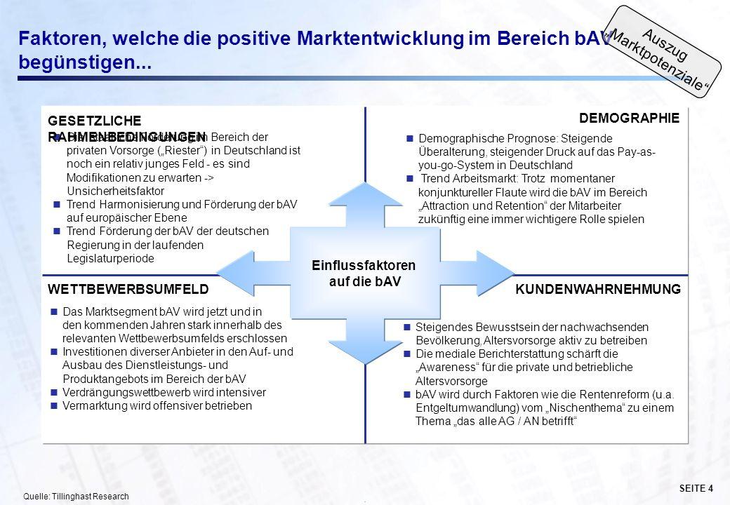 SEITE 4 · Faktoren, welche die positive Marktentwicklung im Bereich bAV begünstigen...