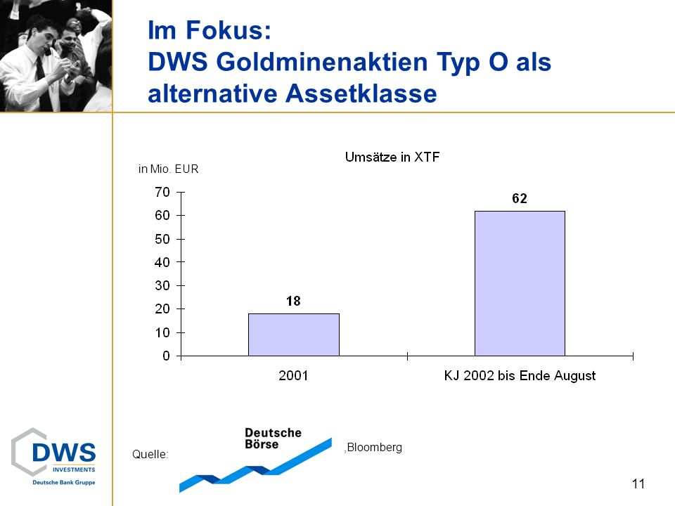11 Im Fokus: DWS Goldminenaktien Typ O als alternative Assetklasse in Mio. EUR Quelle:,Bloomberg