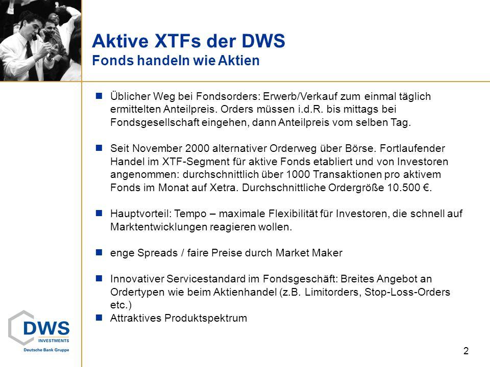 2 Aktive XTFs der DWS Fonds handeln wie Aktien Üblicher Weg bei Fondsorders: Erwerb/Verkauf zum einmal täglich ermittelten Anteilpreis. Orders müssen