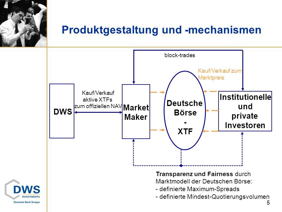 5 Kauf/Verkauf aktive XTFs zum offiziellen NAV DWS Market Maker Deutsche Börse - XTF Institutionelle und private Investoren Kauf/Verkauf zum Marktprei
