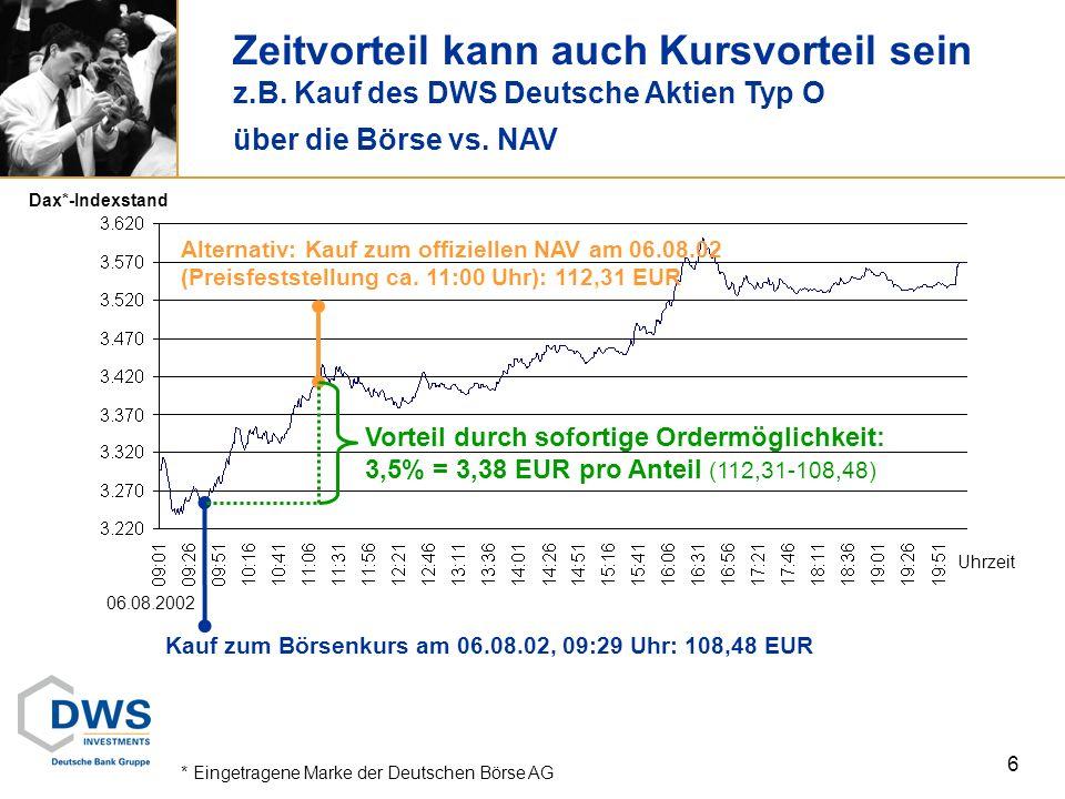 Zeitvorteil kann auch Kursvorteil sein z.B. Kauf des DWS Deutsche Aktien Typ O über die Börse vs. NAV 6 Alternativ: Kauf zum offiziellen NAV am 06.08.