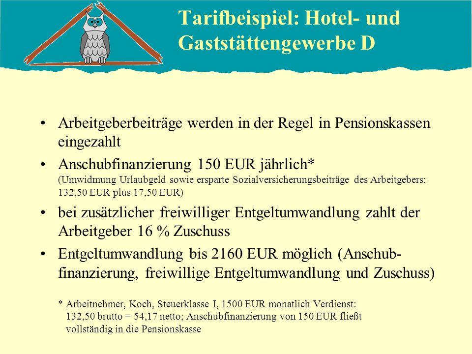 Tarifbeispiel: Hotel- und Gaststättengewerbe D Arbeitgeberbeiträge werden in der Regel in Pensionskassen eingezahlt Anschubfinanzierung 150 EUR jährli