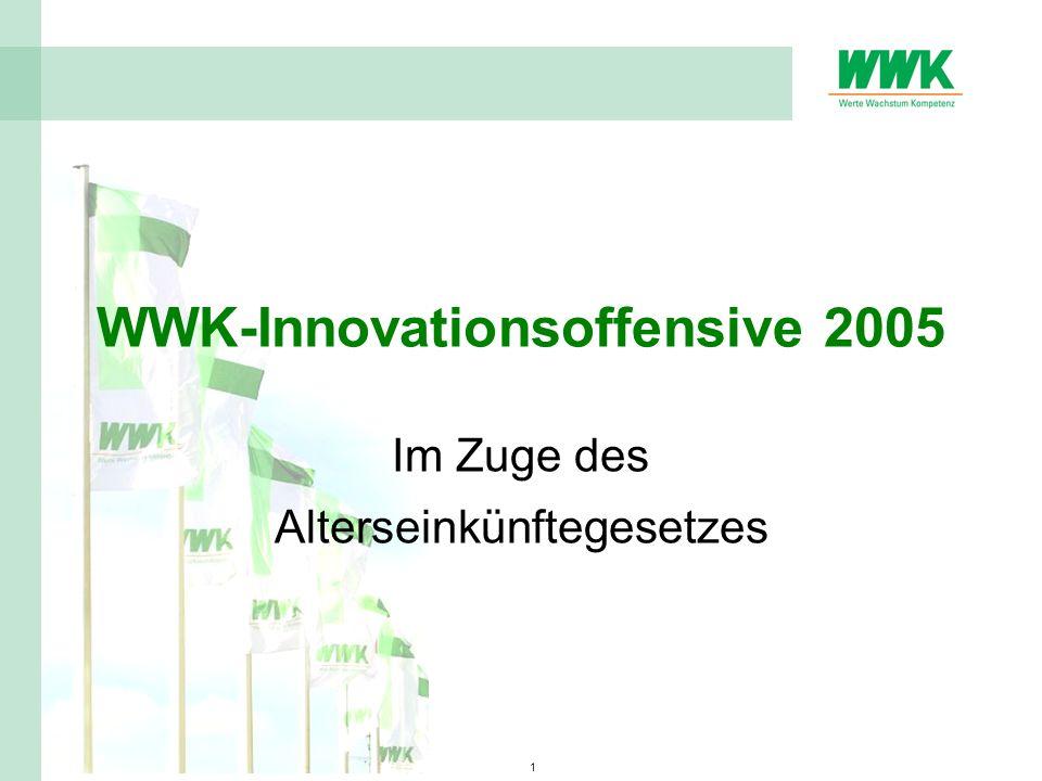 1 21.10..04 WWK-Innovationsoffensive 2005 Im Zuge des Alterseinkünftegesetzes