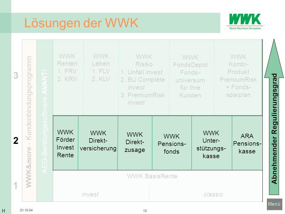 Menü 21.10.04 13 Lösungen der WWK 1 2 3 WWK BasisRente investclassic WWK Renten 1. FRV 2. KRV WWK Leben 1. FLV 2. KLV WWK Risiko WWK FondsDepot Fonds-