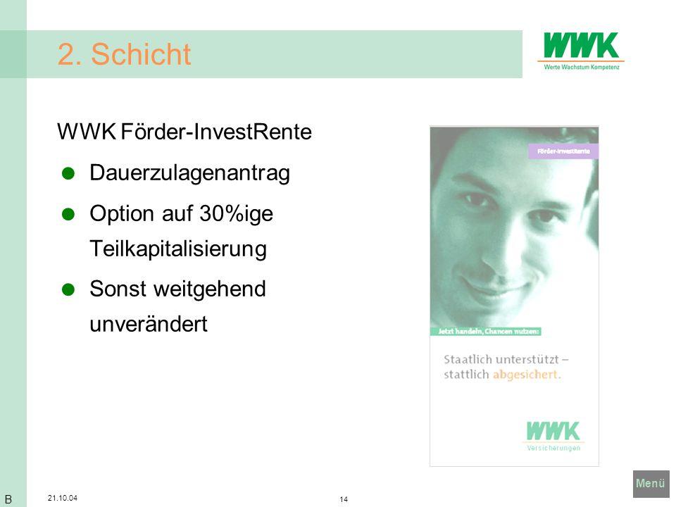 Menü 21.10.04 14 2. Schicht WWK Förder-InvestRente Dauerzulagenantrag Option auf 30%ige Teilkapitalisierung Sonst weitgehend unverändert B