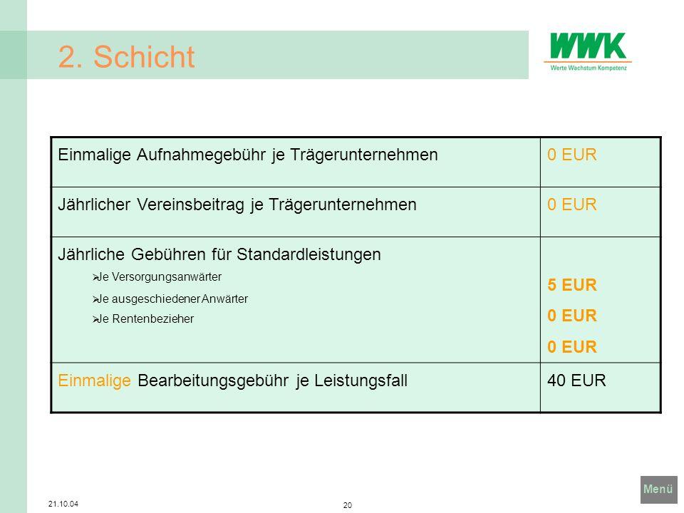 Menü 21.10.04 20 Einmalige Aufnahmegebühr je Trägerunternehmen0 EUR Jährlicher Vereinsbeitrag je Trägerunternehmen0 EUR Jährliche Gebühren für Standar