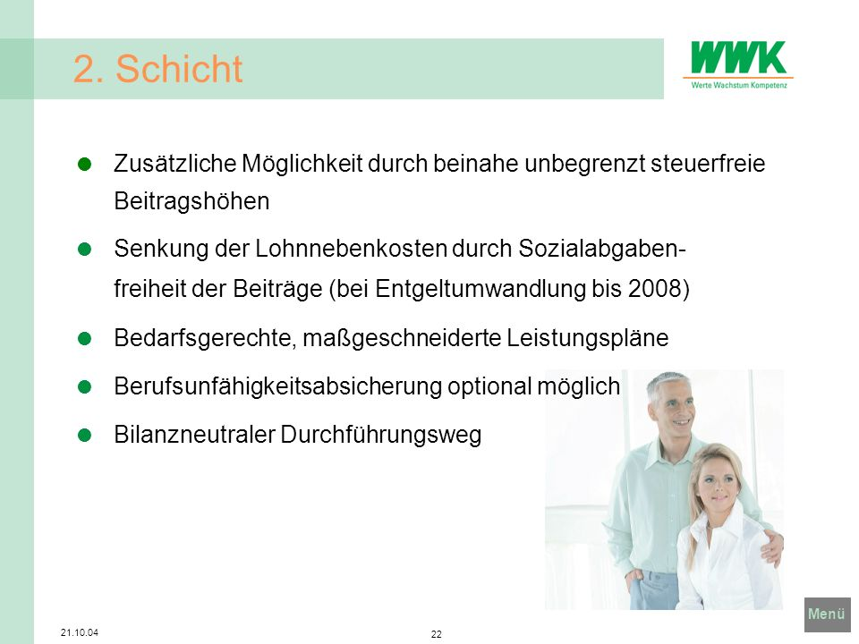 Menü 21.10.04 22 2. Schicht Zusätzliche Möglichkeit durch beinahe unbegrenzt steuerfreie Beitragshöhen Senkung der Lohnnebenkosten durch Sozialabgaben
