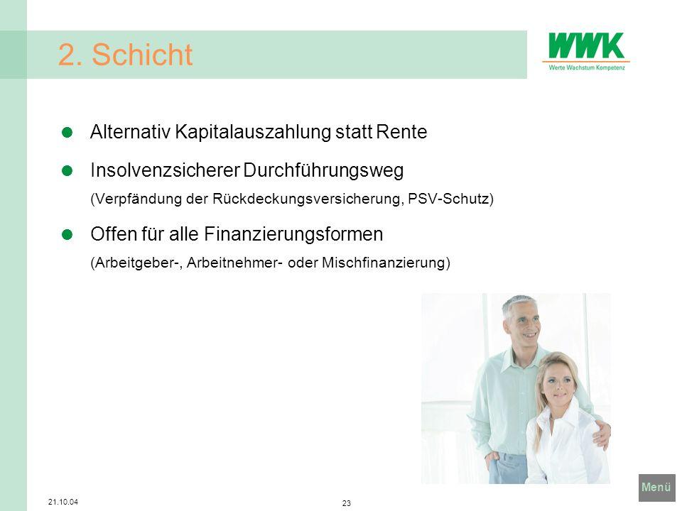 Menü 21.10.04 23 2. Schicht Alternativ Kapitalauszahlung statt Rente Insolvenzsicherer Durchführungsweg (Verpfändung der Rückdeckungsversicherung, PSV