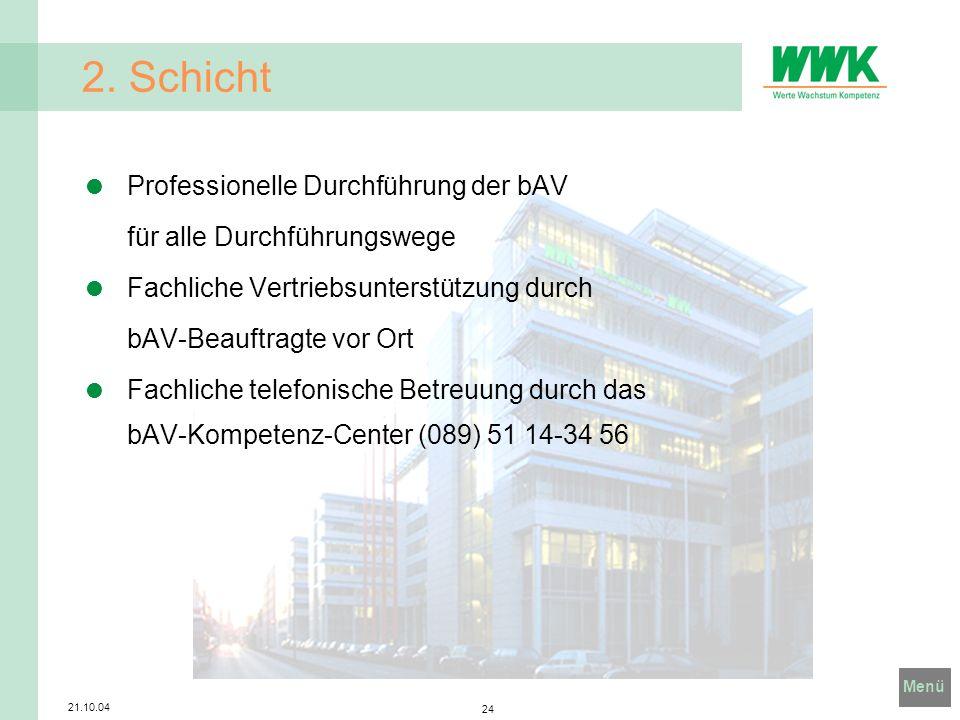 Menü 21.10.04 24 2. Schicht Professionelle Durchführung der bAV für alle Durchführungswege Fachliche Vertriebsunterstützung durch bAV-Beauftragte vor