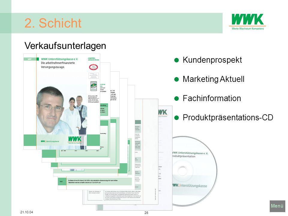 Menü 21.10.04 26 2. Schicht Verkaufsunterlagen Kundenprospekt Marketing Aktuell Fachinformation Produktpräsentations-CD