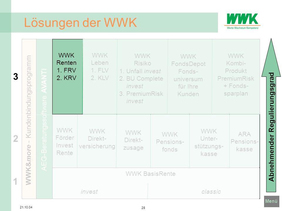 Menü 21.10.04 28 Lösungen der WWK 1 2 3 WWK BasisRente investclassic WWK Renten 1. FRV 2. KRV WWK Leben 1. FLV 2. KLV WWK Risiko WWK FondsDepot Fonds-