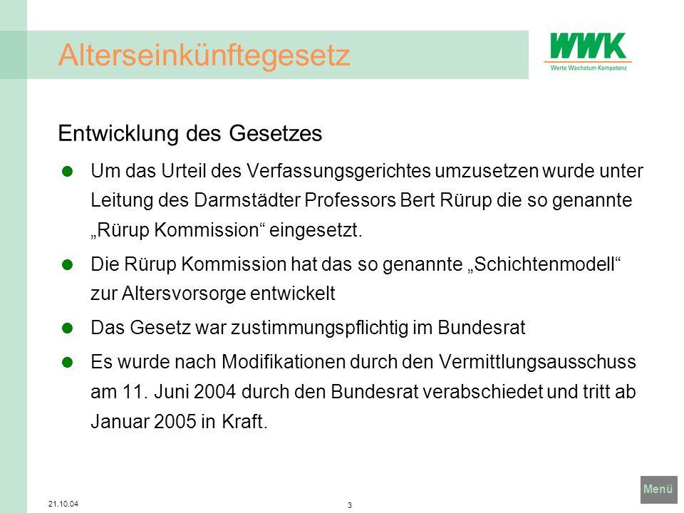 Menü 21.10.04 54 Lösungen der WWK 1 2 3 WWK BasisRente investclassic WWK Renten 1.