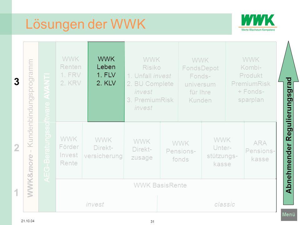 Menü 21.10.04 31 Lösungen der WWK 1 2 3 WWK BasisRente investclassic WWK Renten 1. FRV 2. KRV WWK Leben 1. FLV 2. KLV WWK Risiko WWK FondsDepot Fonds-