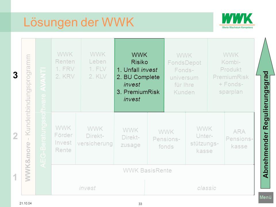 Menü 21.10.04 33 Lösungen der WWK 1 2 3 WWK BasisRente investclassic WWK Renten 1. FRV 2. KRV WWK Leben 1. FLV 2. KLV WWK Risiko WWK FondsDepot Fonds-