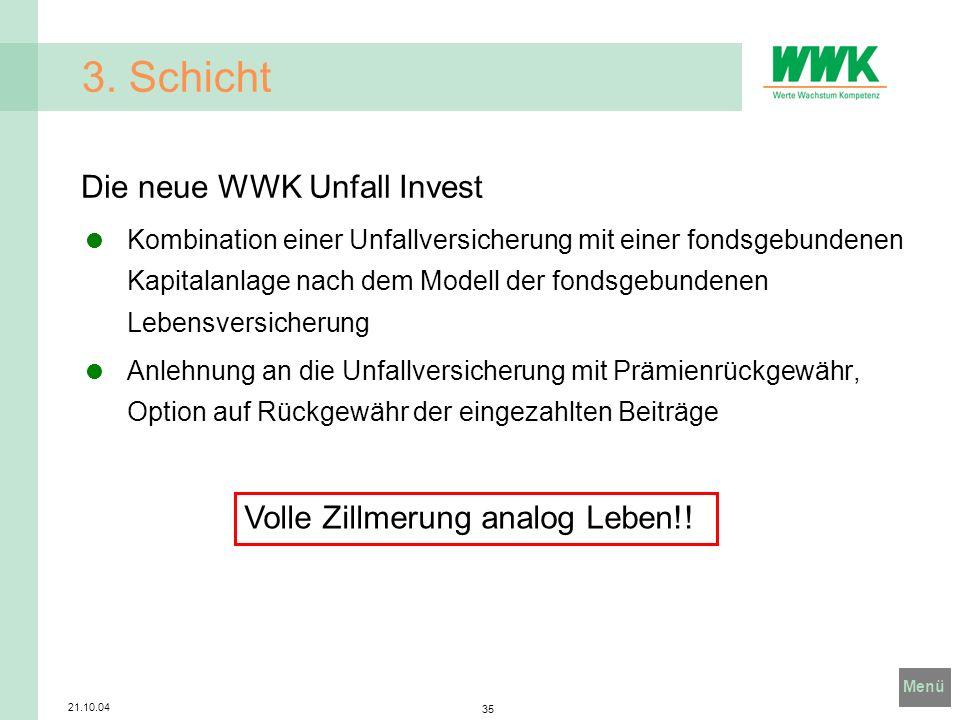 Menü 21.10.04 35 3. Schicht Die neue WWK Unfall Invest Kombination einer Unfallversicherung mit einer fondsgebundenen Kapitalanlage nach dem Modell de