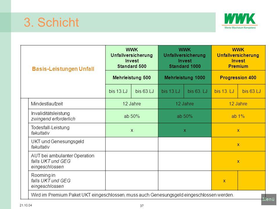 Menü 21.10.04 37 3. Schicht Basis-Leistungen Unfall WWK Unfallversicherung Invest Standard 500 WWK Unfallversicherung Invest Standard 1000 WWK Unfallv