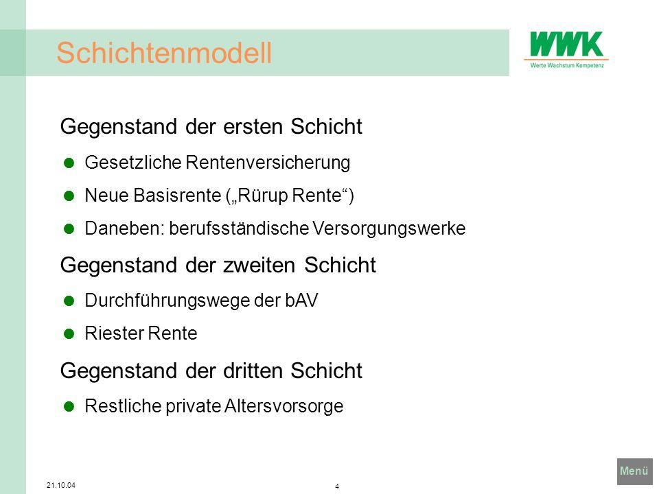 Menü 21.10.04 25 2.Schicht Rückdeckung über die WWK Lebensversicherung a.