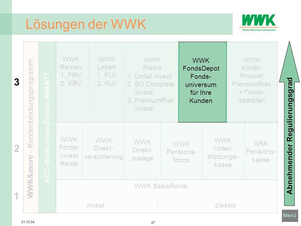 Menü 21.10.04 47 Lösungen der WWK 1 2 3 WWK BasisRente investclassic WWK Renten 1. FRV 2. KRV WWK Leben 1. FLV 2. KLV WWK Risiko WWK FondsDepot Fonds-