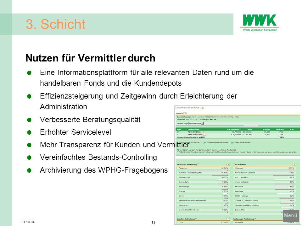 Menü 21.10.04 51 3. Schicht Nutzen für Vermittler durch Eine Informationsplattform für alle relevanten Daten rund um die handelbaren Fonds und die Kun