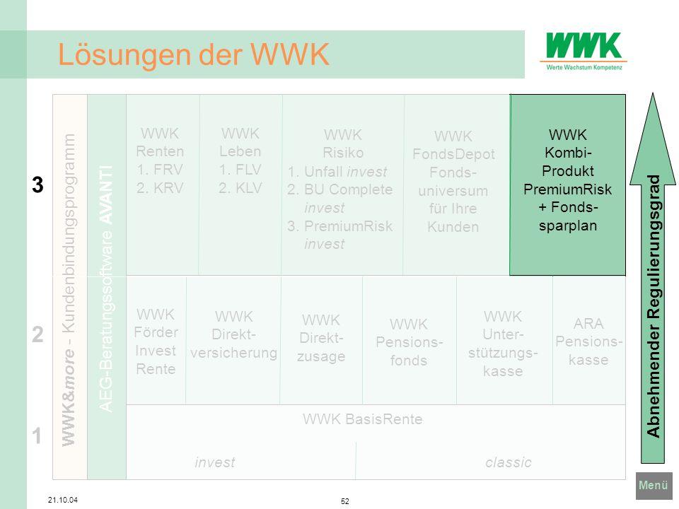 21.10.04 52 Lösungen der WWK 1 2 3 WWK BasisRente investclassic WWK Renten 1. FRV 2. KRV WWK Leben 1. FLV 2. KLV WWK Risiko WWK FondsDepot Fonds- univ