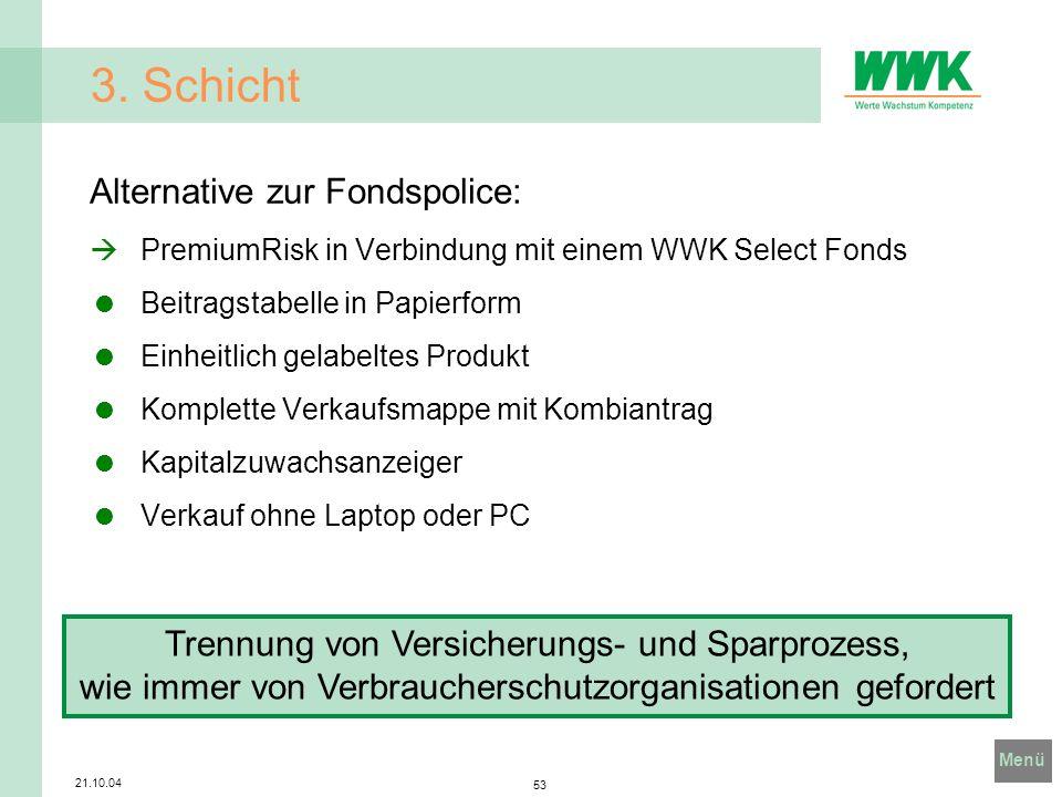 Menü 21.10.04 53 3. Schicht Alternative zur Fondspolice: PremiumRisk in Verbindung mit einem WWK Select Fonds Beitragstabelle in Papierform Einheitlic