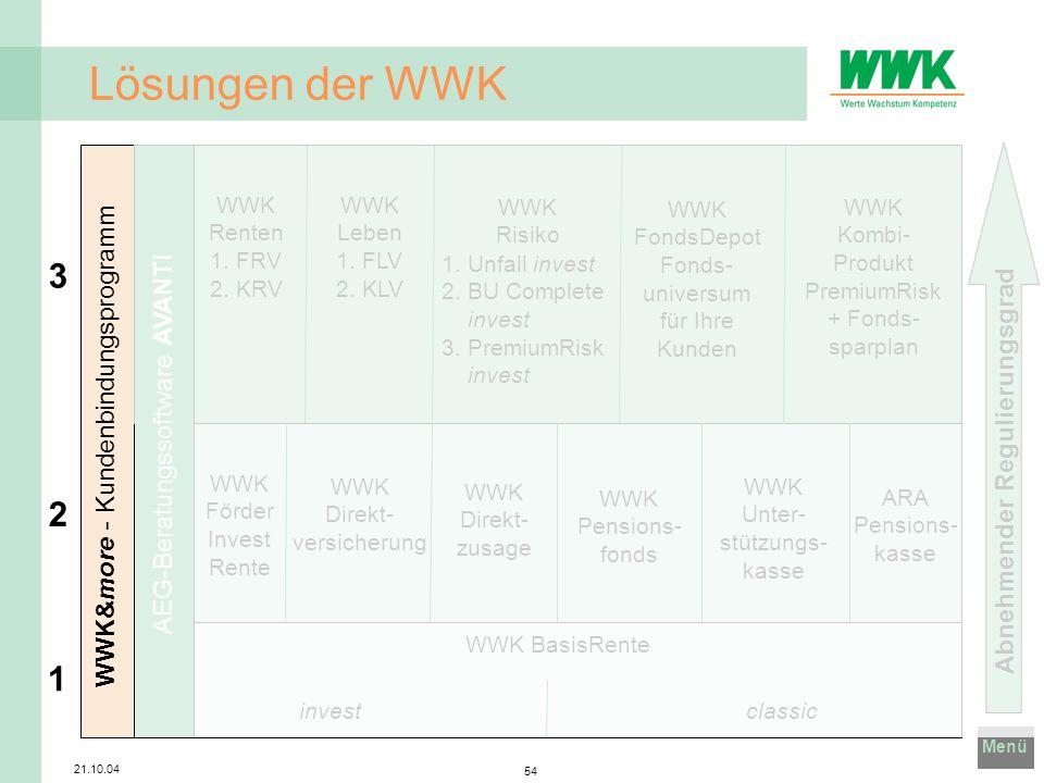 Menü 21.10.04 54 Lösungen der WWK 1 2 3 WWK BasisRente investclassic WWK Renten 1. FRV 2. KRV WWK Leben 1. FLV 2. KLV WWK Risiko WWK FondsDepot Fonds-