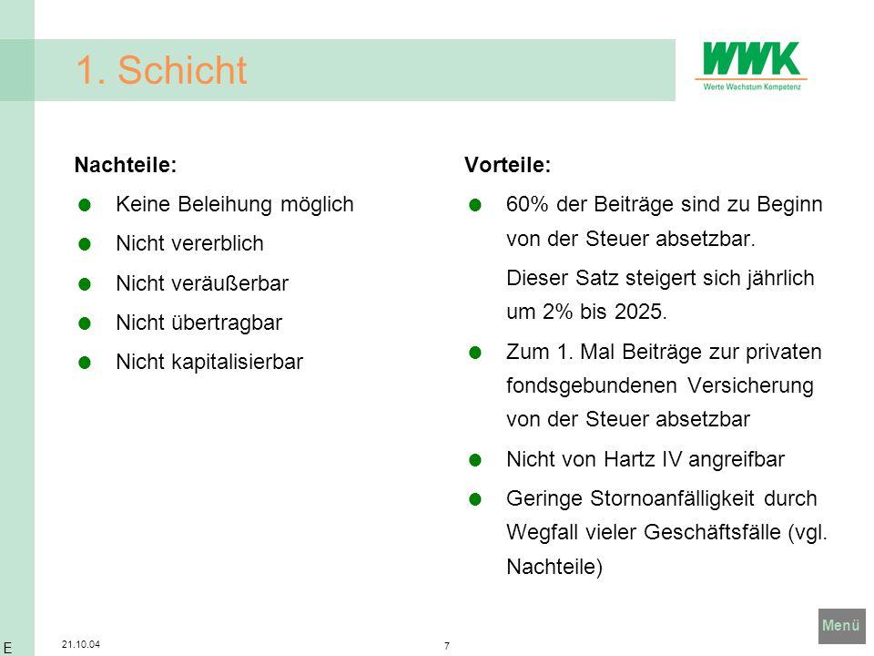 Menü 21.10.04 18 2.Schicht Unterstützungskasse Neugegründete WWK Unterstützungskasse e.V.
