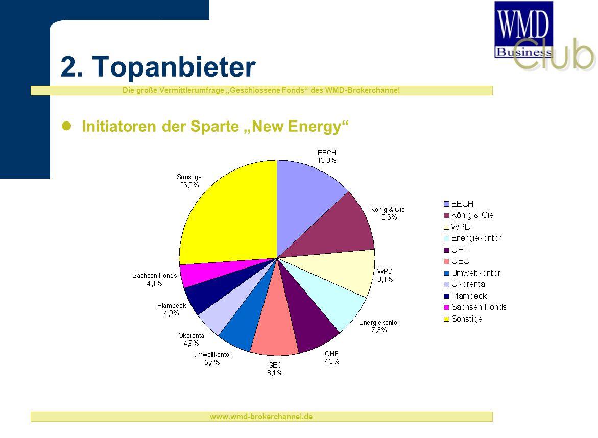 Die große Vermittlerumfrage Geschlossene Fonds des WMD-Brokerchannel www.wmd-brokerchannel.de 2.
