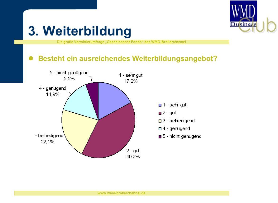 Die große Vermittlerumfrage Geschlossene Fonds des WMD-Brokerchannel www.wmd-brokerchannel.de 3.