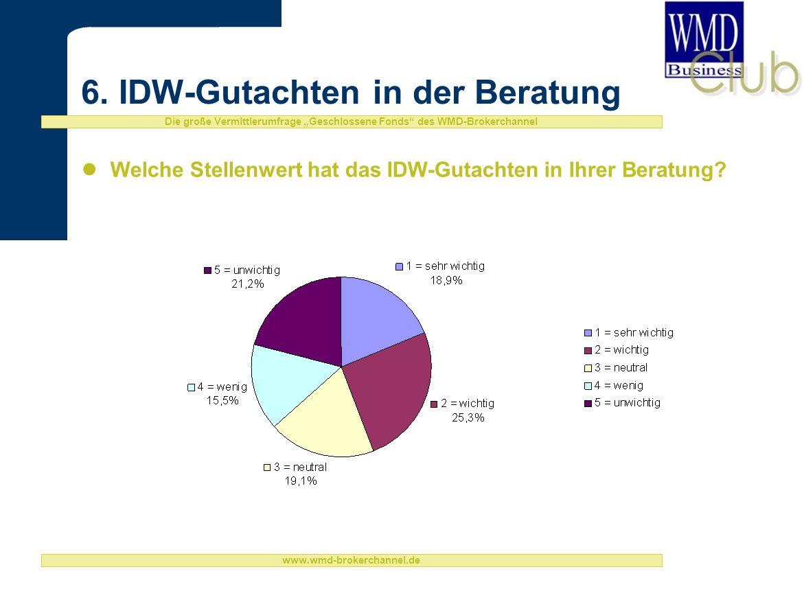 Die große Vermittlerumfrage Geschlossene Fonds des WMD-Brokerchannel www.wmd-brokerchannel.de 6.