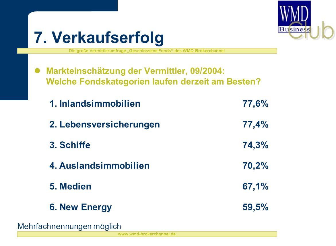 Die große Vermittlerumfrage Geschlossene Fonds des WMD-Brokerchannel www.wmd-brokerchannel.de 7.