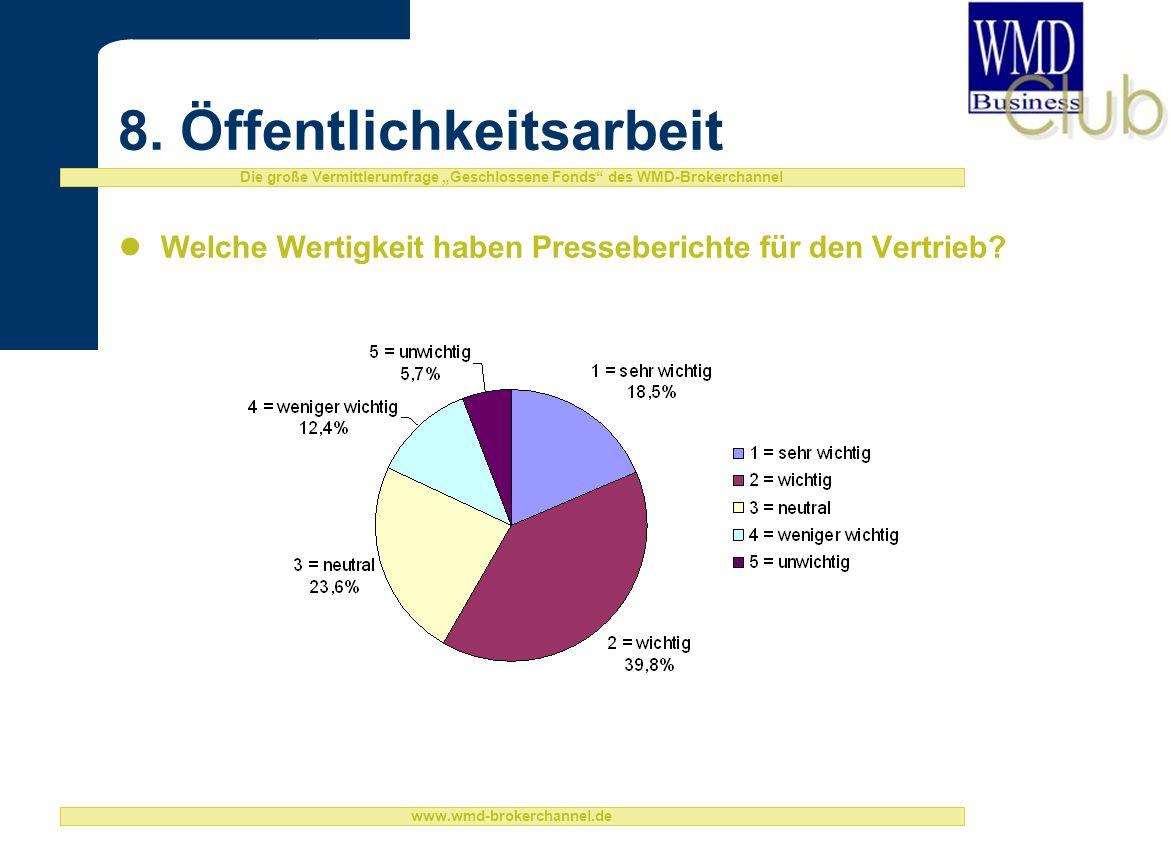 Die große Vermittlerumfrage Geschlossene Fonds des WMD-Brokerchannel www.wmd-brokerchannel.de 8.