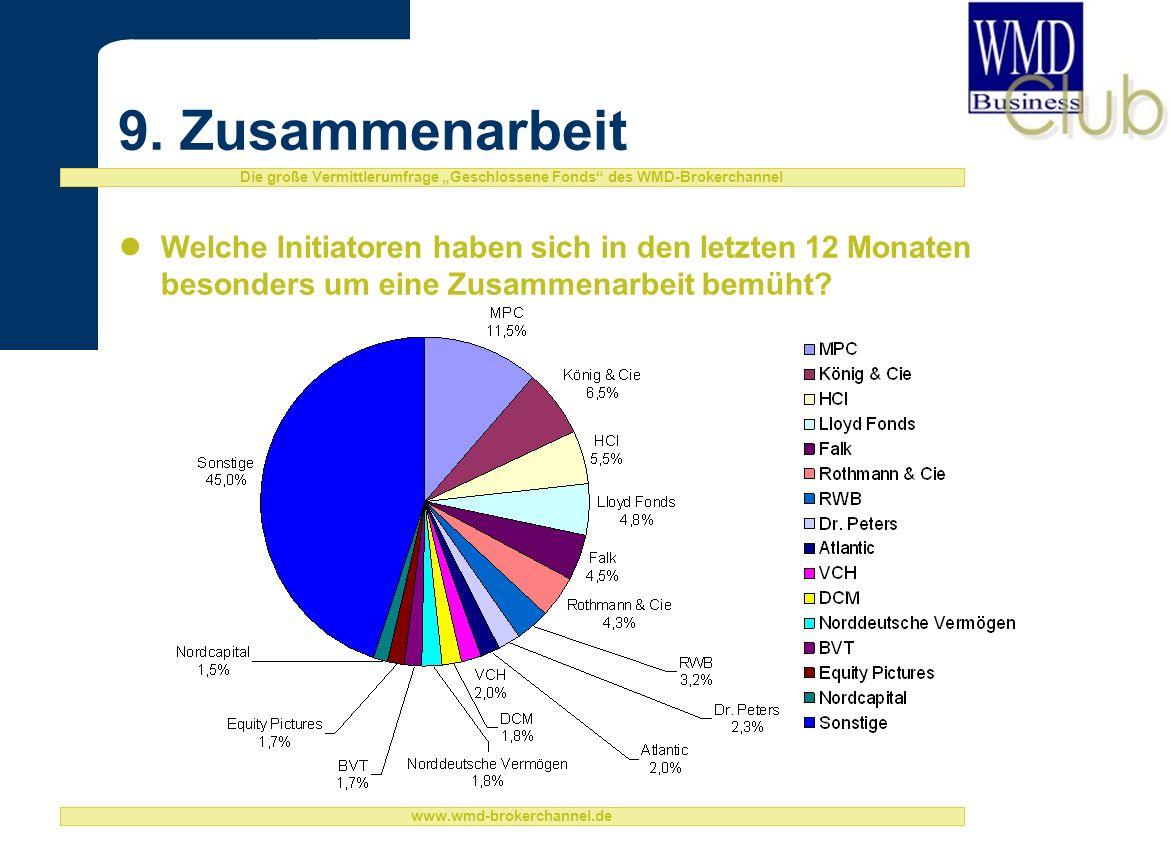 Die große Vermittlerumfrage Geschlossene Fonds des WMD-Brokerchannel www.wmd-brokerchannel.de 9.