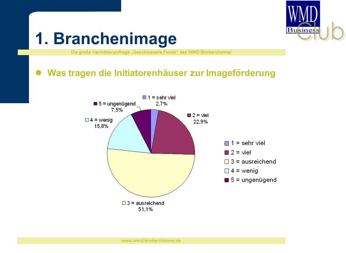 Die große Vermittlerumfrage Geschlossene Fonds des WMD-Brokerchannel www.wmd-brokerchannel.de 1.