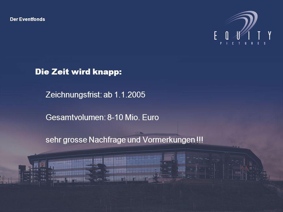 Die Zeit wird knapp: Zeichnungsfrist: ab 1.1.2005 Gesamtvolumen: 8-10 Mio. Euro sehr grosse Nachfrage und Vormerkungen !!! Der Eventfonds