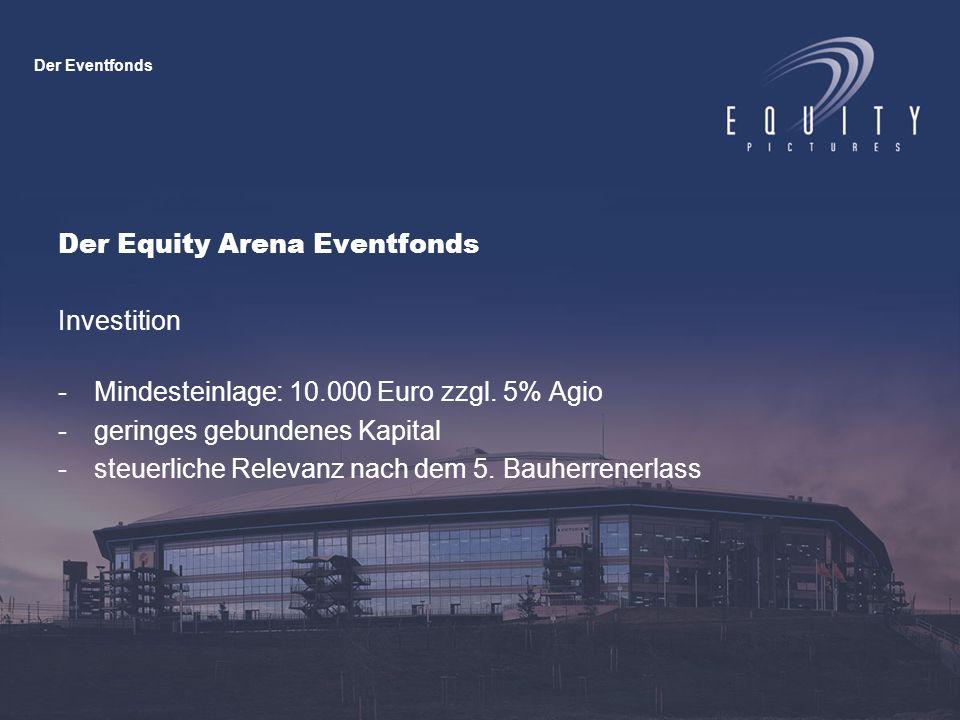 Der Equity Arena Eventfonds Sicherheit -umfassendes Versicherungspaket -Risikostreuung in unterschiedliche Projekte -Investition in Deutschland -Einnahmentransparenz der Arena AufSchalke Der Eventfonds