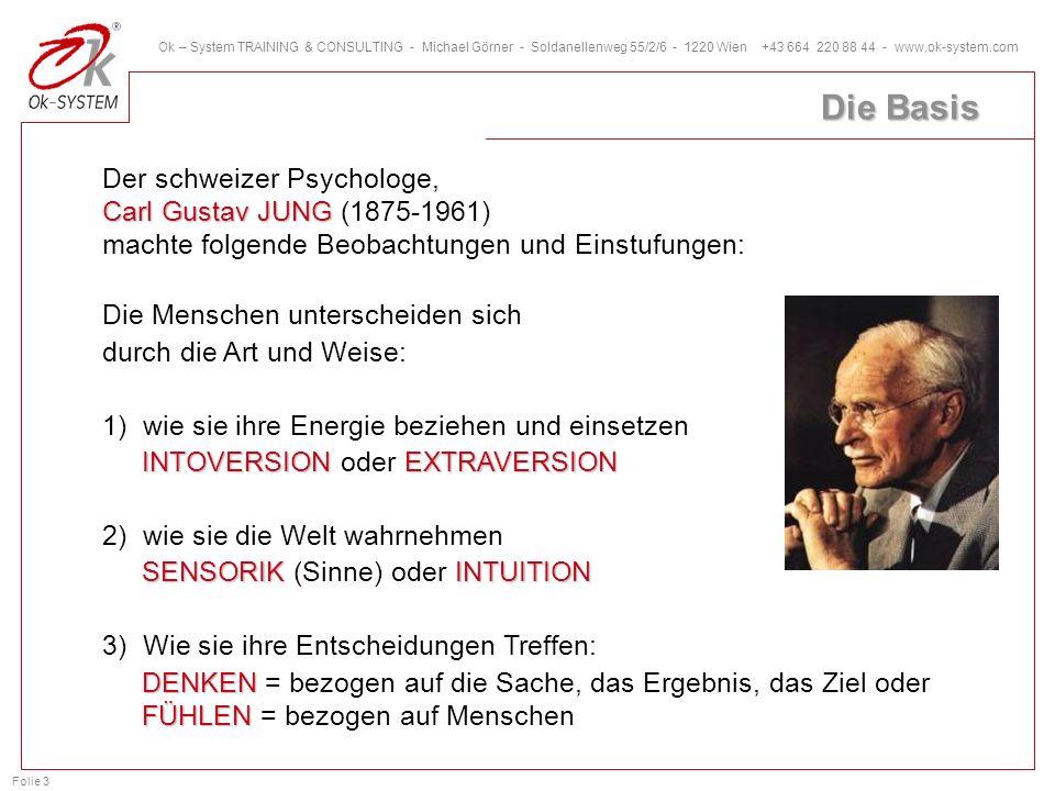 Folie 3 Ok – System TRAINING & CONSULTING - Michael Görner - Soldanellenweg 55/2/6 - 1220 Wien +43 664 220 88 44 - www.ok-system.com Der schweizer Psychologe, Carl Gustav JUNG Carl Gustav JUNG (1875-1961) machte folgende Beobachtungen und Einstufungen: Die Menschen unterscheiden sich durch die Art und Weise: 1) wie sie ihre Energie beziehen und einsetzen INTOVERSIONEXTRAVERSION INTOVERSION oder EXTRAVERSION 2) wie sie die Welt wahrnehmen SENSORIKINTUITION SENSORIK (Sinne) oder INTUITION 3) Wie sie ihre Entscheidungen Treffen: DENKEN FÜHLEN DENKEN = bezogen auf die Sache, das Ergebnis, das Ziel oder FÜHLEN = bezogen auf Menschen Die Basis