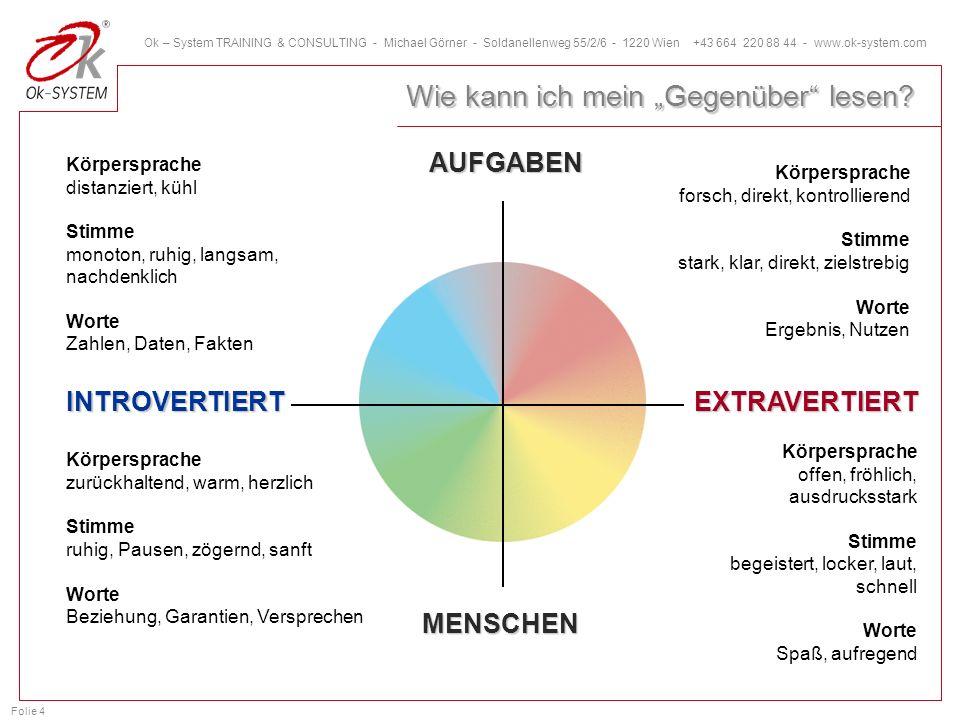 Folie 4 Ok – System TRAINING & CONSULTING - Michael Görner - Soldanellenweg 55/2/6 - 1220 Wien +43 664 220 88 44 - www.ok-system.com Körpersprache dis