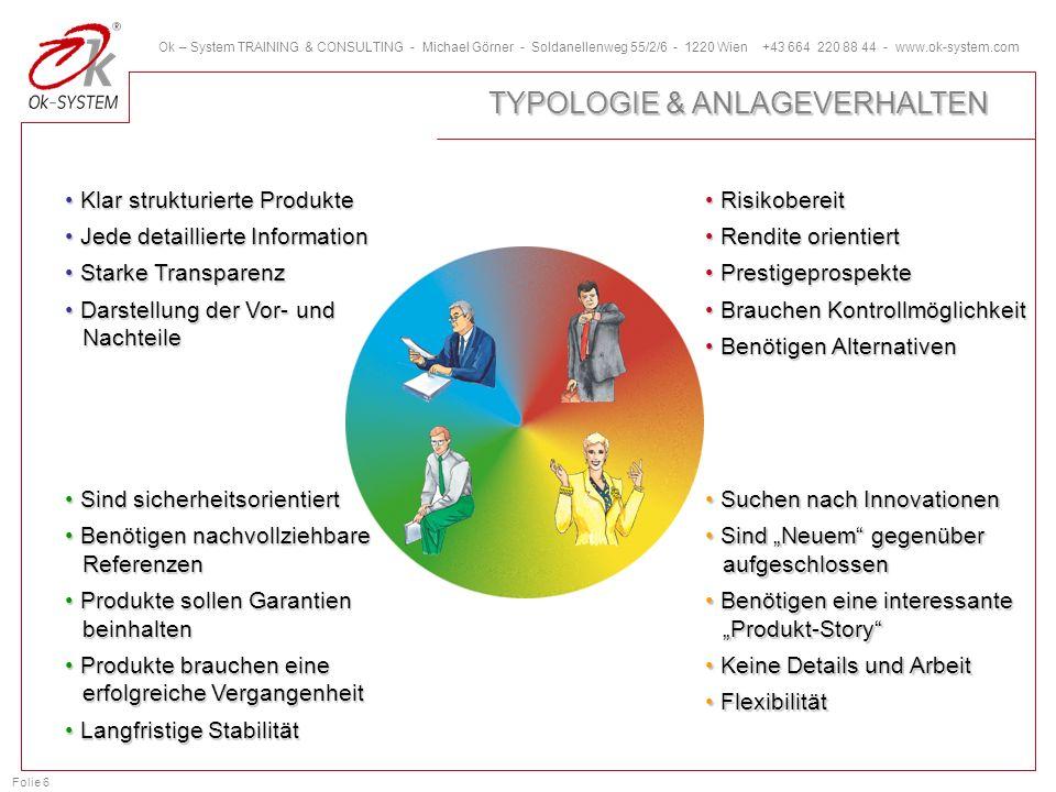Folie 7 Ok – System TRAINING & CONSULTING - Michael Görner - Soldanellenweg 55/2/6 - 1220 Wien +43 664 220 88 44 - www.ok-system.com TYPOLOGIE & ENTSCHEIDUNGSKRITERIEN Möchten selbst entscheiden Möchten selbst entscheiden Brauchen mind.