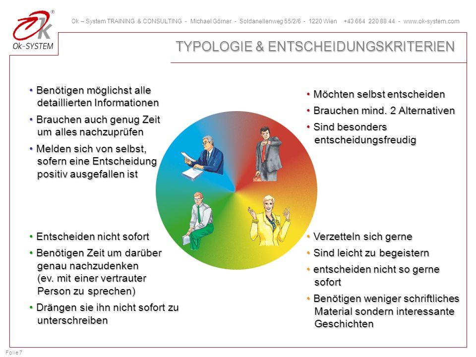 Folie 7 Ok – System TRAINING & CONSULTING - Michael Görner - Soldanellenweg 55/2/6 - 1220 Wien +43 664 220 88 44 - www.ok-system.com TYPOLOGIE & ENTSC