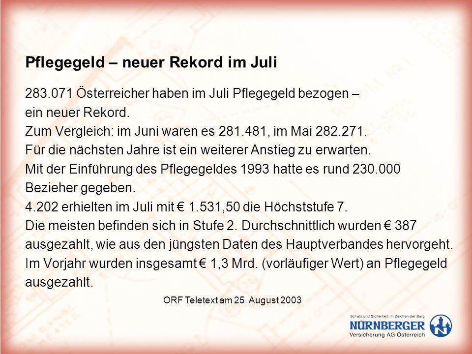 Pflegegeld – neuer Rekord im Juli 283.071 Österreicher haben im Juli Pflegegeld bezogen – ein neuer Rekord. Zum Vergleich: im Juni waren es 281.481, i