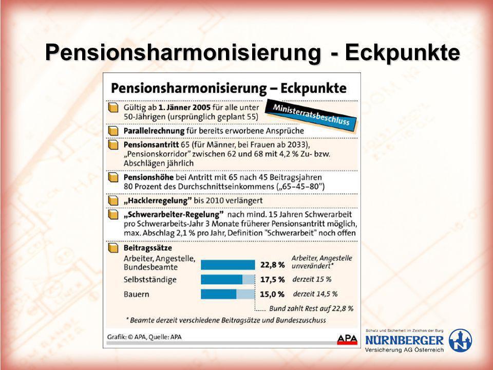 Pensionsharmonisierung - Eckpunkte